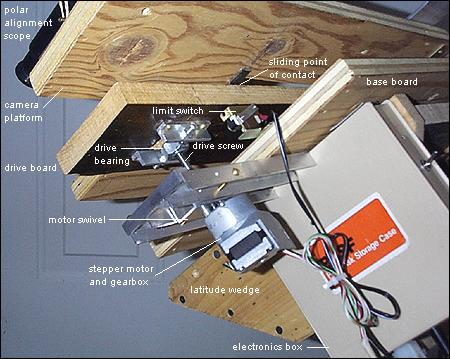 barns volts nuts barn door a magazine for astrophotography tracker